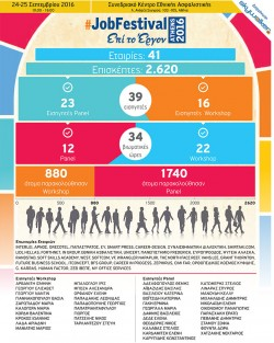 InfographicJobFestival2016