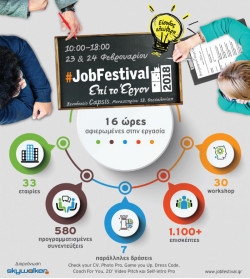 jobFthes2018Infographic 002