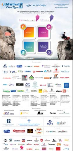 newsletter Infographic athens jobfestival 2017